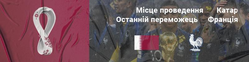 Чемпіонат світу з футболу 2022