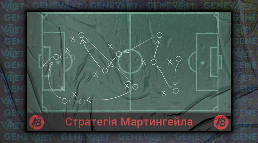 стратегія Мартингейла